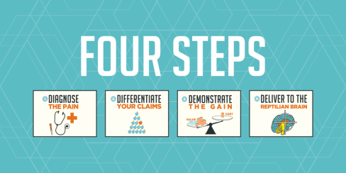 picture 3_four steps