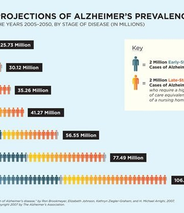 Neuroscience News - Brain, Psychology, AI, Neurology and