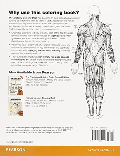 The Anatomy Coloring Book Neuroscience News