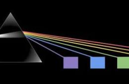 Image shows a prism and colors.
