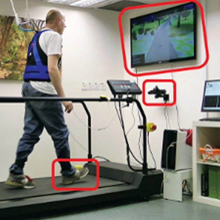 "Participants were assigned to treadmill training with virtual reality (146) or treadmill training alone (136). The virtual reality component consisted of a camera that captured the movement of participants' feet and projected it onto a screen in front of the treadmill, so that participants could ""see"" their feet walking on the screen in real time. NeuroscienceNews.com image is credited to AFTAU."