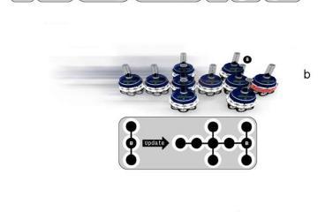 This image shows a self-reconfiguring modular robots scheme.