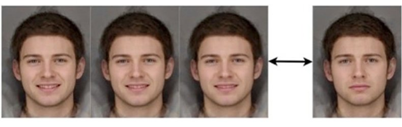 a face morphing from happy to sad