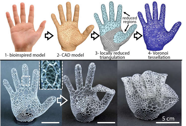 This shows how a photo of a hand is reduced and rebuilt using the 3D printing technology