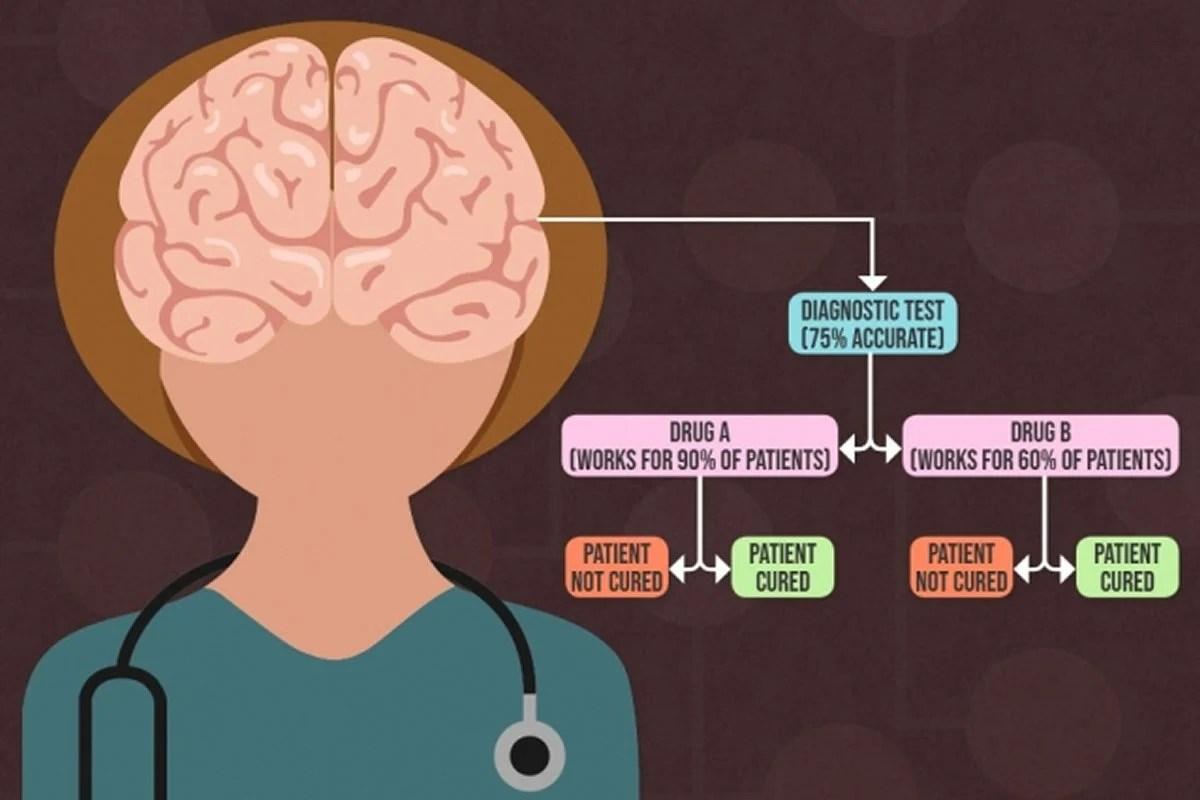 How we make complex decisions - Neuroscience News