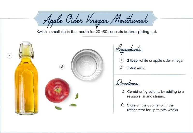 DIY mouthwash recipe - Apple Cider Vinegar