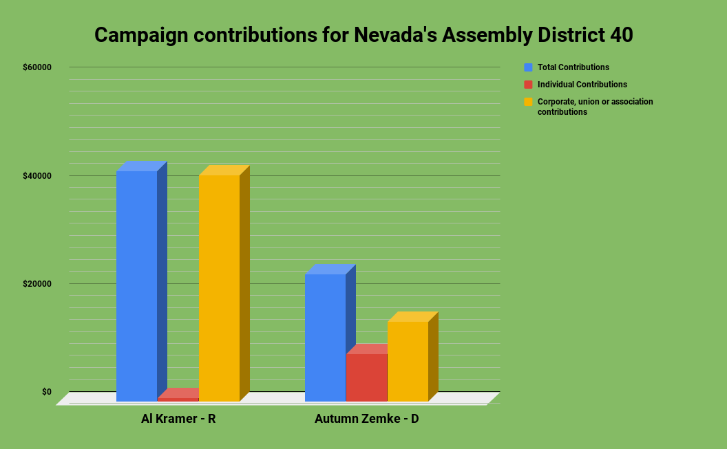 Image - Nevada Capital News.