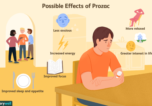 10 Ways Anxiety Causes Panic Attack Causes and panic attack Signs
