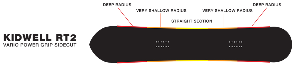 SIMS Kidwell RT2 Vario Powergrip Sidecut
