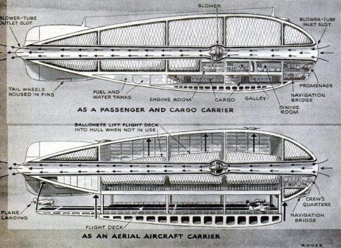 Flying aircraft carrier cutaway