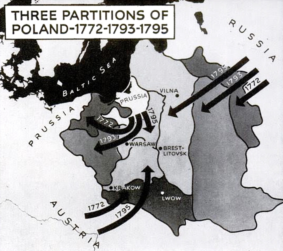 Poland partitions map