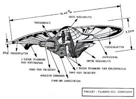 Rudolf Schriever flying disc cutaway