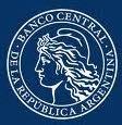 Центральный банк Аргентинской Республики