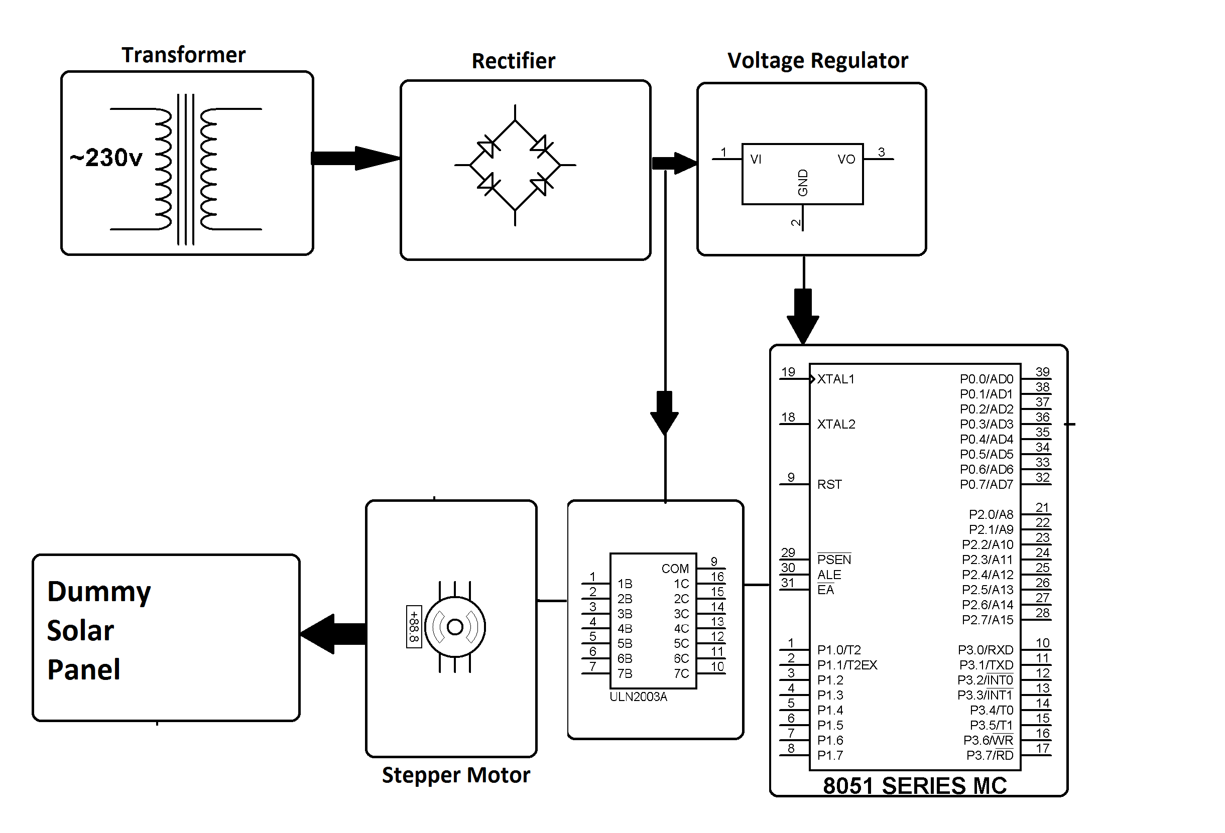 Small Solar Panel Diagram