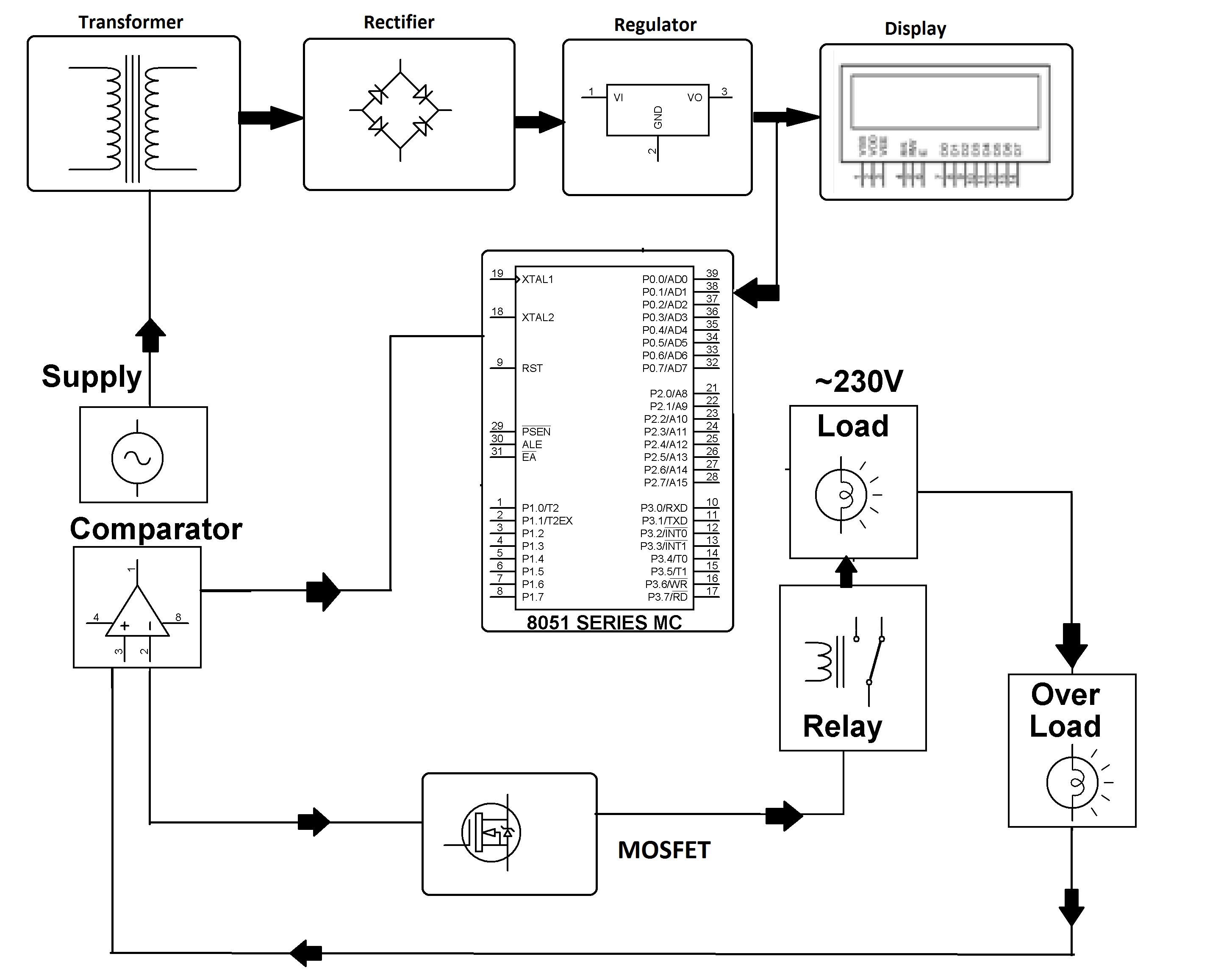 Instant Electric Circuit Breaker