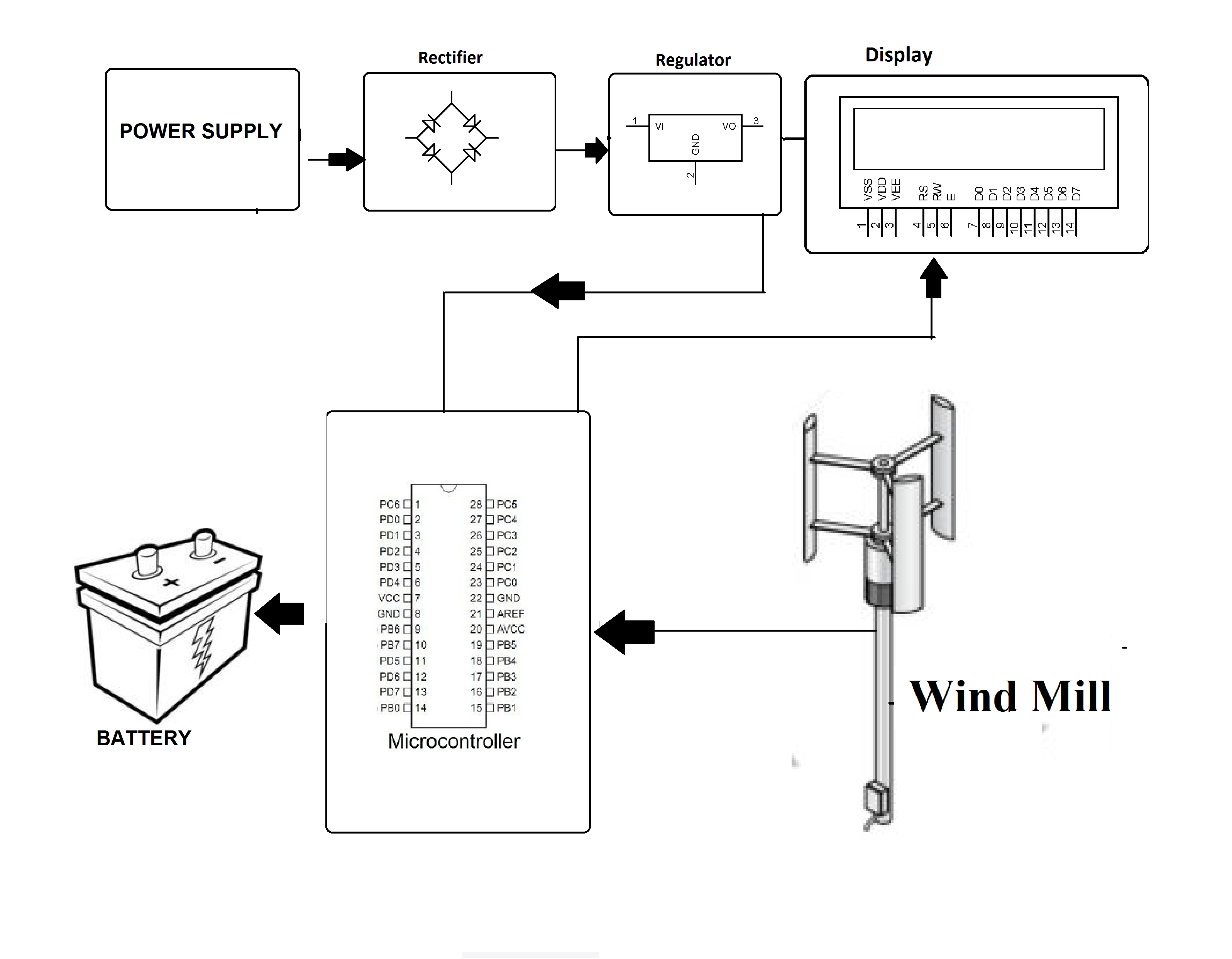 Mini Wind Turbine Circuit Diagram