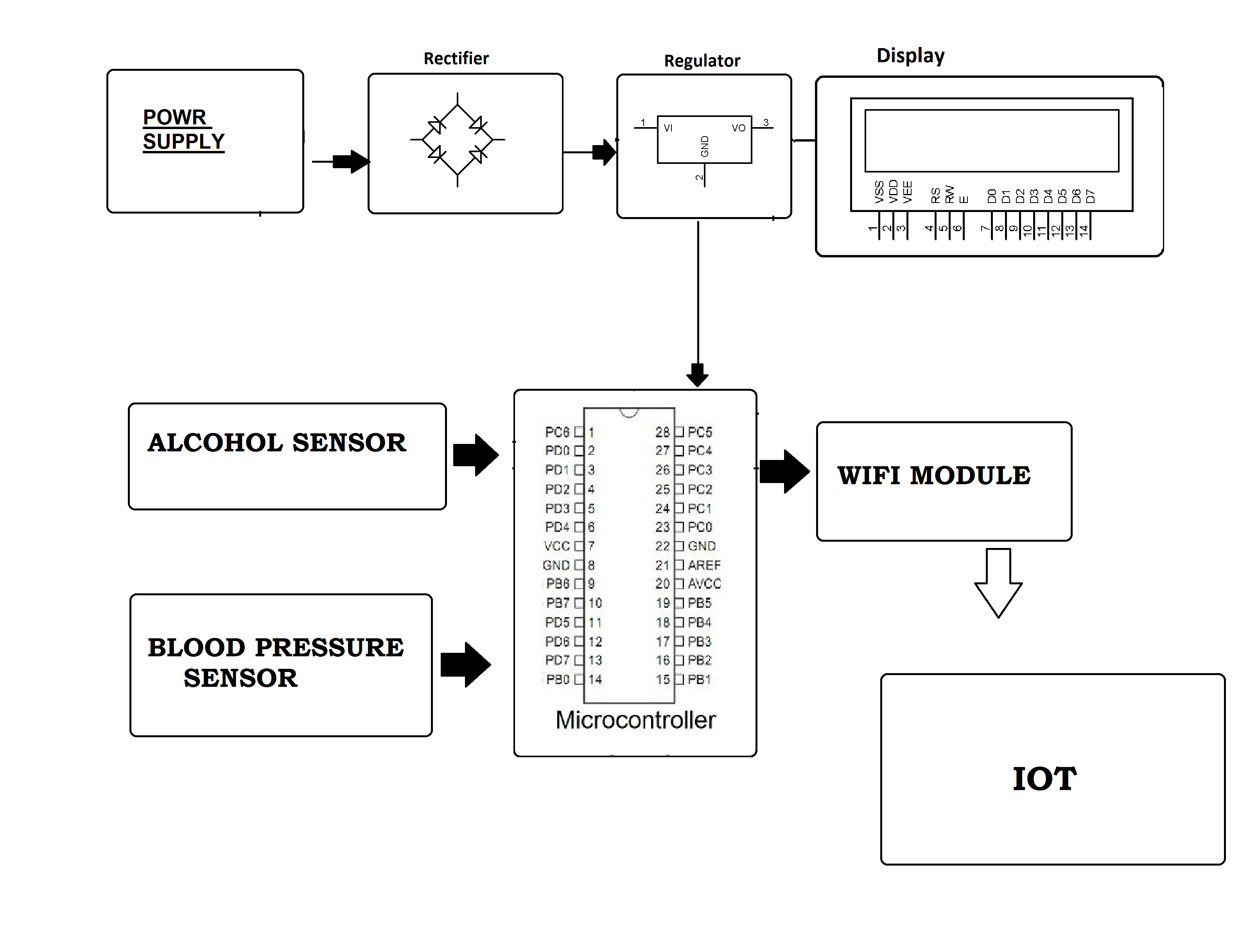 Iot Alcohol Amp Health Monitoring System