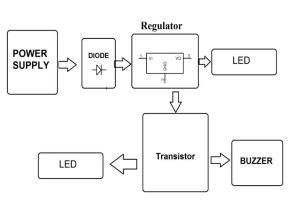 Short Circuit Indicator Project