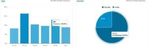 How Images Build Engagement on Social Media - Art Marketing