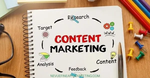 Pillar Content Generates Traffic