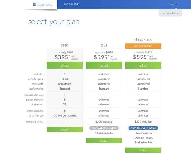 Sell Art Online Startup Plan