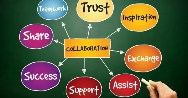 Art Of Collaboration