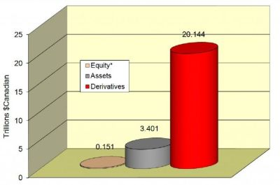 canada-equity-assets-derivatives