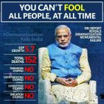 Demonetization Failure- Can't fool All