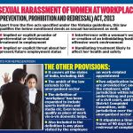 Facts and Laws – Rights, safeguards for working women