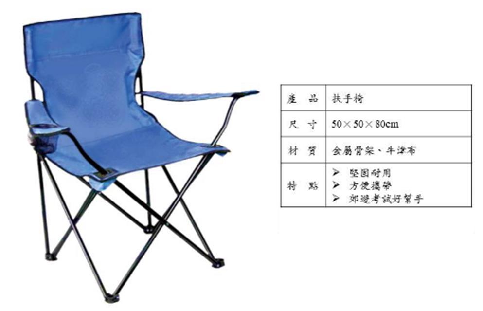 扶手折疊椅供應訊息– 智昌企業有限公司