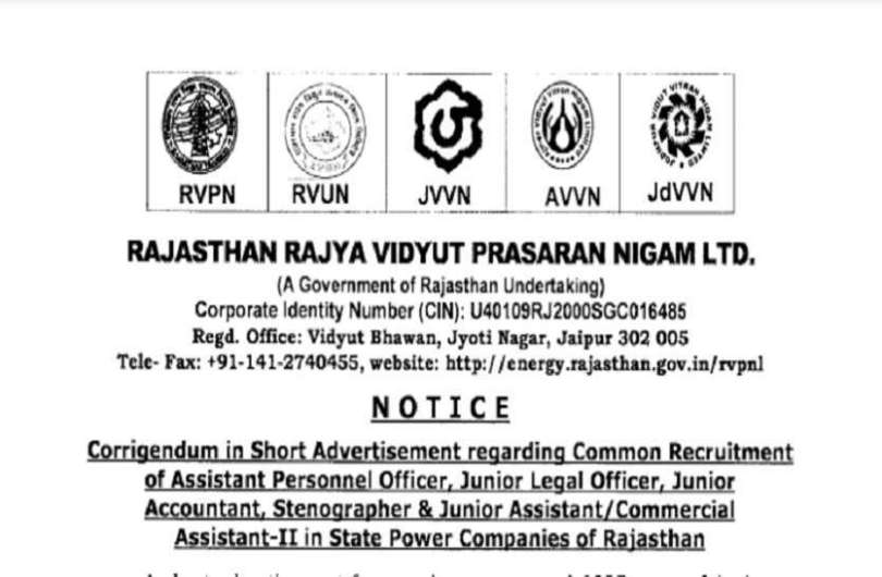 RRVPN Recruitment 2021 For1295 Post Last Day To Apply