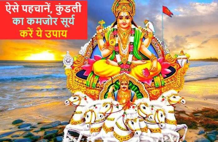 surya in Indian Astrology