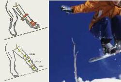 スノーボードにもスーパーフィート