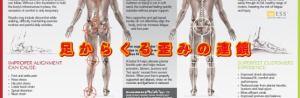 足が人体に与える影響