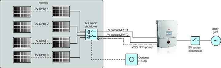 Rapid Shutdown  Legacy solar inverters (Solar inverters