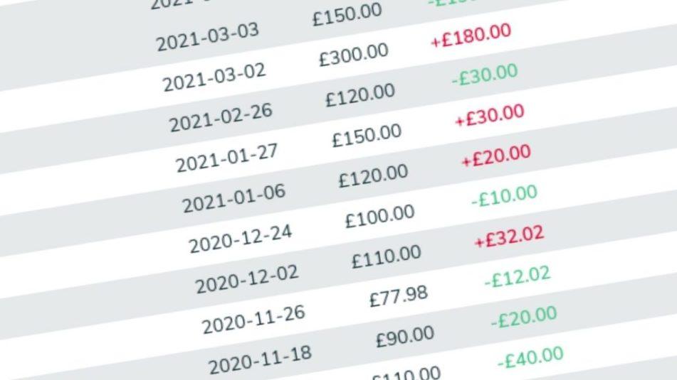 Price History checker