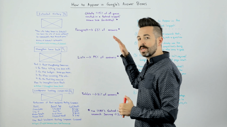 How to Appear in Google's Answer Boxes – Whiteboard Friday