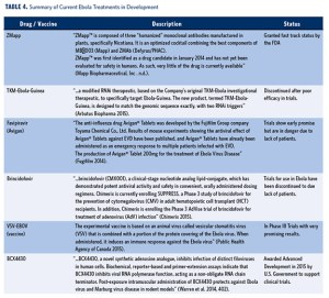 Project report page 3 seceij clinical trials are a critical part of doing science involving people it is these trials that decisively determine whether a particular treatment is fandeluxe Images