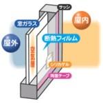 ニトムズ・窓ガラス透明断熱フィルムE0590の断熱メカニズム