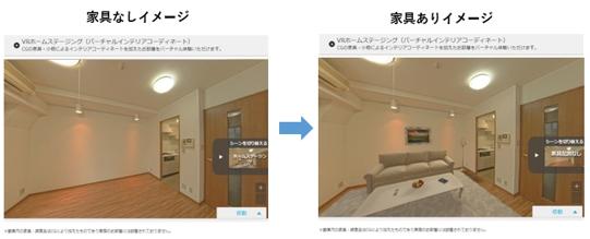 ノムコムが導入した「VRホームステージング」