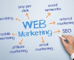 ネットビジネスコンサルティングの提供の型