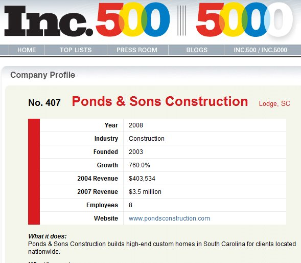 Inc 500 Award for Ponds & Sons Construction