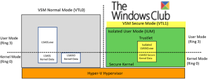 Fix LSAISO process high CPU usage in Windows 10