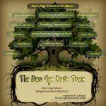 new-age-music-tree
