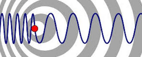frequency and repetition