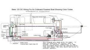key west boat wiring diagram wiring diagram for key west