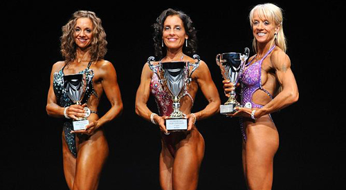 NB Bodybuilding, Figure, Bikini & Physique Championships