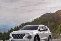 2023 Hyundai Santa Fe Specs