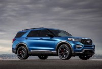 2021 Ford Explorer Sports Wallpaper