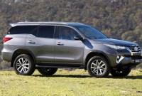 2023 Toyota Innova Interior